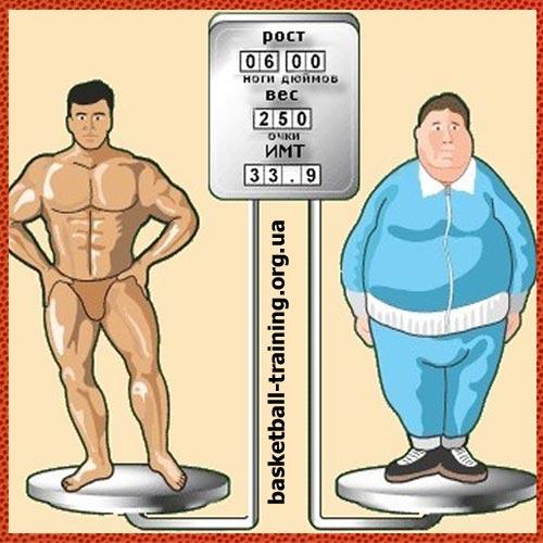 Как понять что ты похудела если нет весов