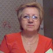 znakomstva-na-maylav-ru-izhevsk