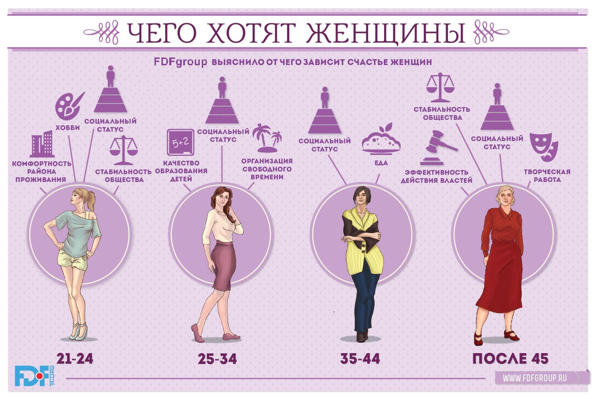 issledovaniya-po-zhenskoy-seksualnosti