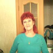 знакомство воткинск