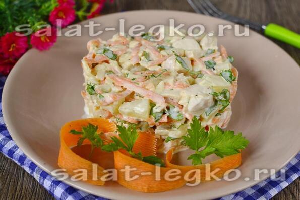 Салат курица с ананасом и яблоком пошаговый рецепт с