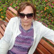 Алма Ата-сайт Знакомств