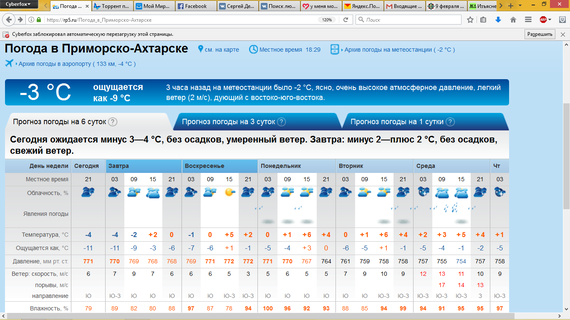 погода гизметео чикино на завтра отказа возбуждении