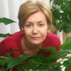 Интересующаяся, 51, г.Ярославль
